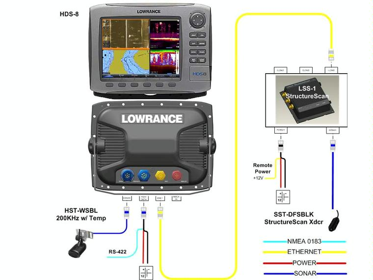 Gps Plotter Sonda Lowrance Hds 5 Gen2 Electronics 00535