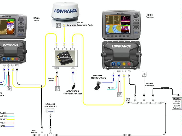 530762 Hammerhead Customs Aquasport 222 A moreover 630568 2 Solenoid 2 Switch Oildyne Pump Wiring Diagram moreover C er Wiring Schematic besides 10112157 Wiring 14 Ft Jon Boat Please Review My Wiring Diagram together with Waterproof High  erage Surface Mount Circuit Breakers. on boat motor wiring